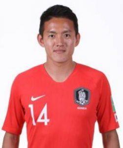Хон Чхоль Корея: профиль игрока ЧМ 2018