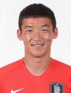 Ким Мин У Корея: профиль игрока ЧМ 2018