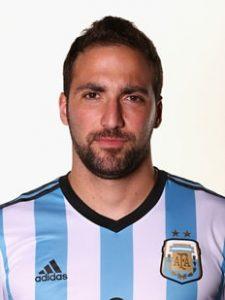 Гонсало Игуаин Аргентина: профиль игрока ЧМ 2018