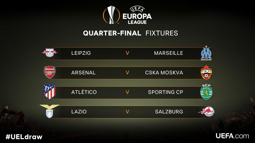 Лига Европы: прогноз на матчи четвертьфинала