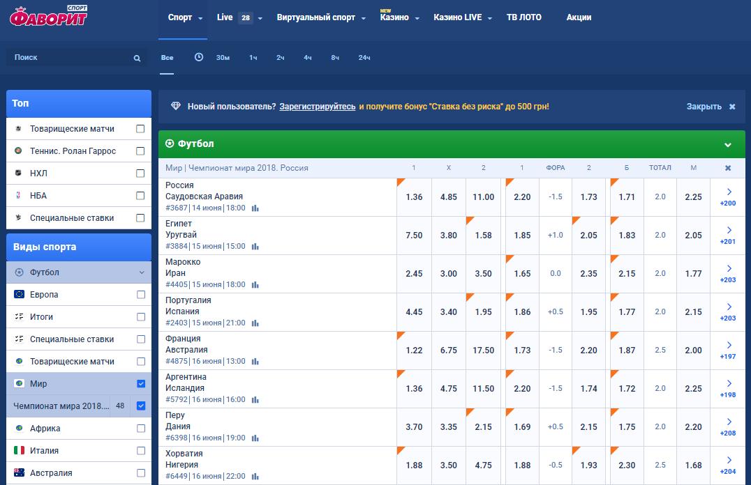 Официальный сайт Фаворит Спорт - все матчи Чемпионата мира доступны для ставок!