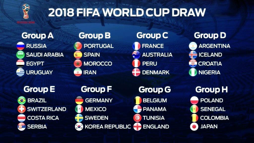 Все матчи Чемпионата мира доступны в БК Уильям Хилл